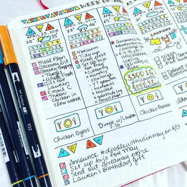 25 Weekly Spread Ideas for your Bullet Journal ...