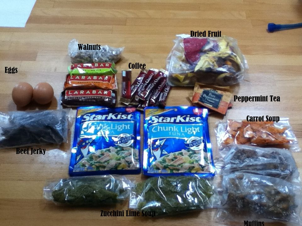 Paleo Diet Backpacking Food