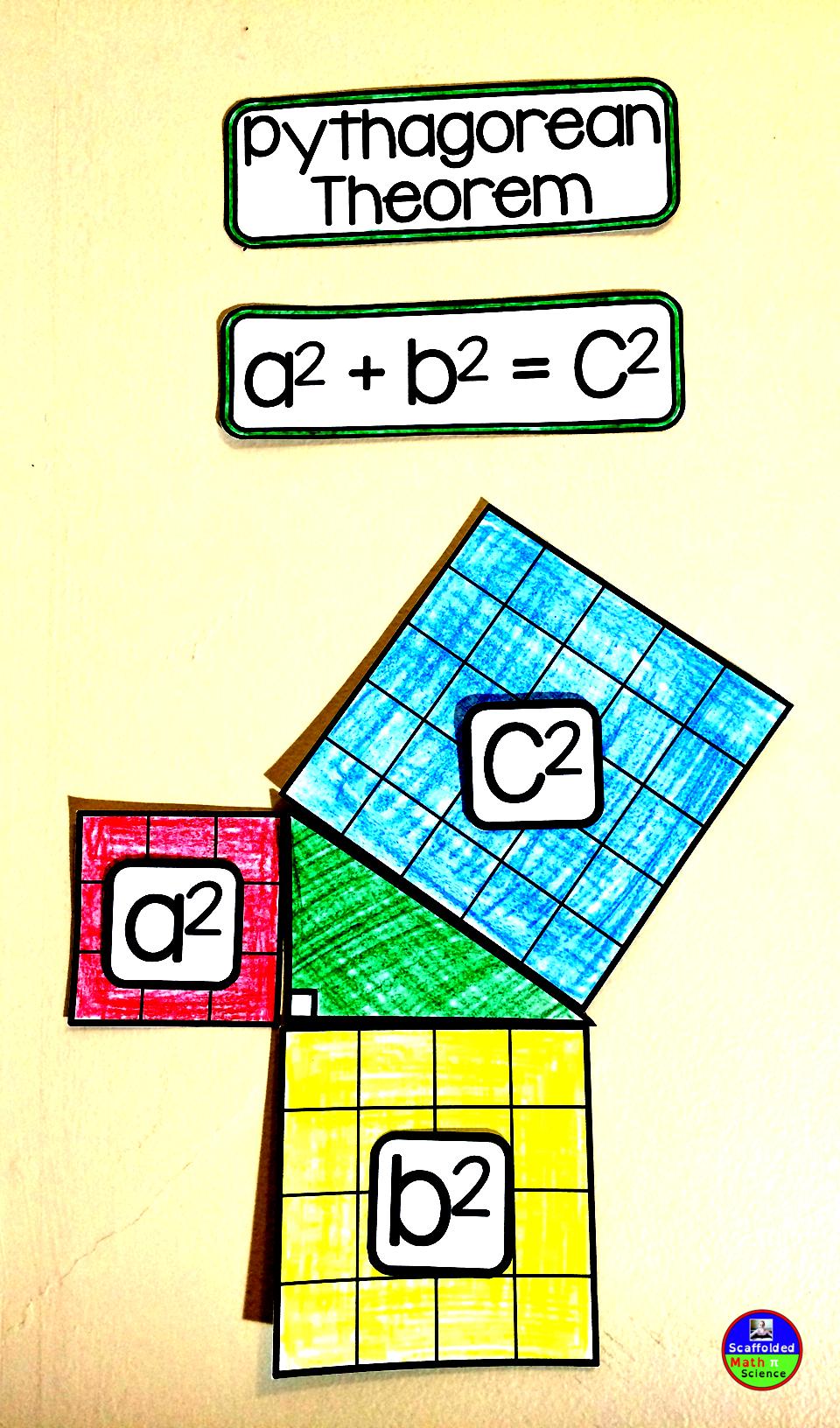 Fresh Ideas - Geometry Word Wall Geometry words, Math word walls