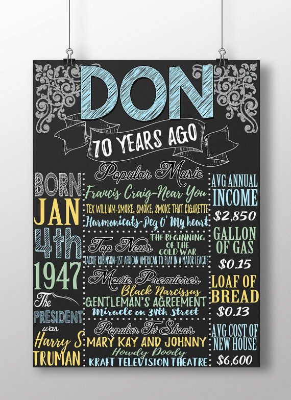 1947 birthday board 1947 facts 1947 history what happened by CustomPrintablesNY 70th Birthday Decorations, 90th Birthday Parties, Adult Birthday Party, Birthday Gift For Him, Teen Birthday, Birthday Board, House Decorations, 16th Birthday, Birthday Ideas
