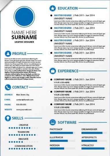 pages logiciel cv