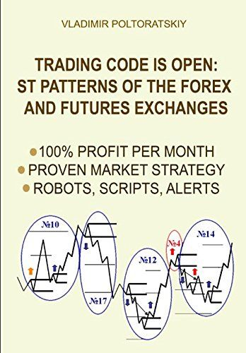 Trading Code Is Open St Patterns Of The Forex And Futures