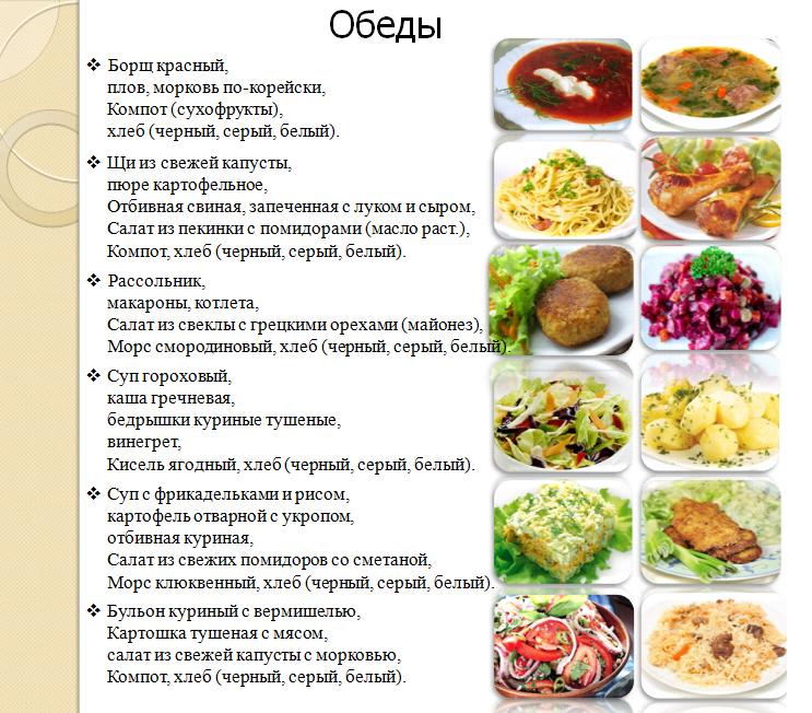 Простые продукты для похудения меню