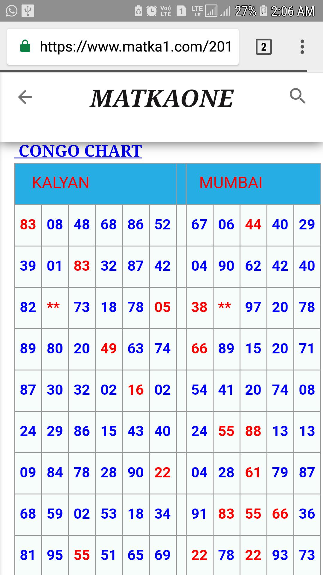 Interpretive Kalyan Mix Chart 31 Factual Kalyan Mumbai