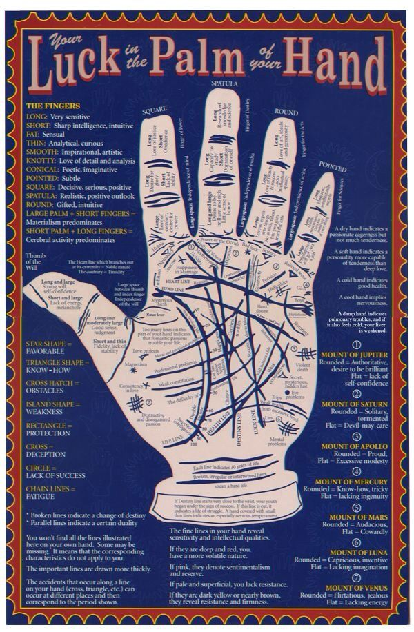 Handreading Infographic Pinterest Palm Reading Palm And Witches