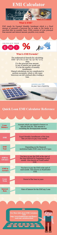 How To Calculate Loan Emi Loan Calculator Loan Finance