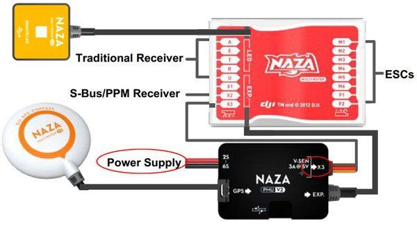naza v2x quadcopter wiring diagram download wiring diagrams u2022 rh osomeweb com