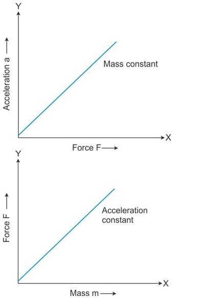 Pin By Obulreddy On Aplustopper Pinterest Physics Physics Laws