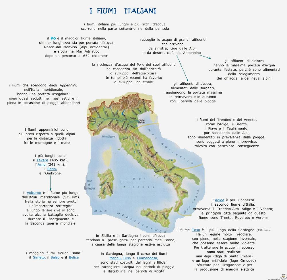 Cartina Italia Con Distanze Km.Paradiso Delle Mappe I Fiumi Italiani Materiale Per Scuola Media L Insegnamento Della Geografia Attivita Geografia