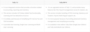 difference between Tally ERP 9 and Tally 7 2 | hussain in