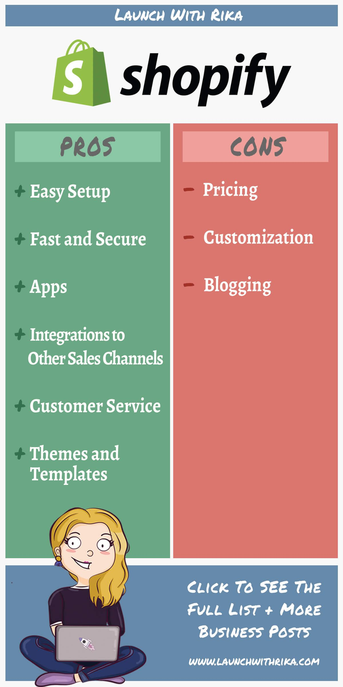 Shopify Review Shopify Pros and Cons Blogging apps