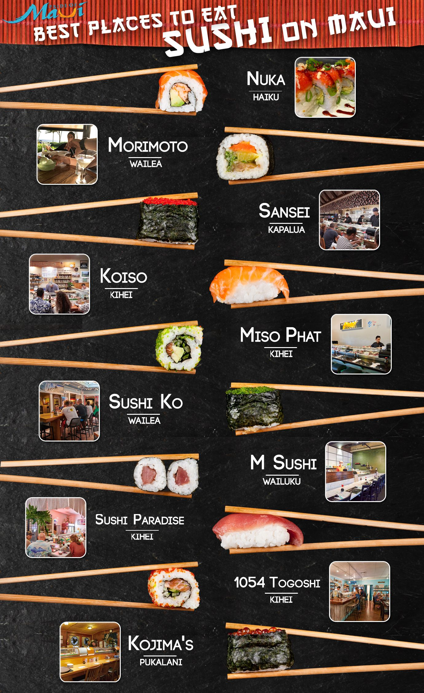 Top 10 Maui Sushi Restaurants Sushi Restaurants Sushi Menu Food Menu Design