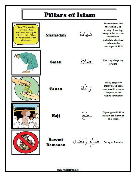 Worksheets Five Pillars Of Islam Worksheet 1000 images about islam on pinterest arabic words prophets in and allah