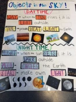 eac2c51d345bcad8a38e248b31759079 Objects In The Sky Activities For First Grade on
