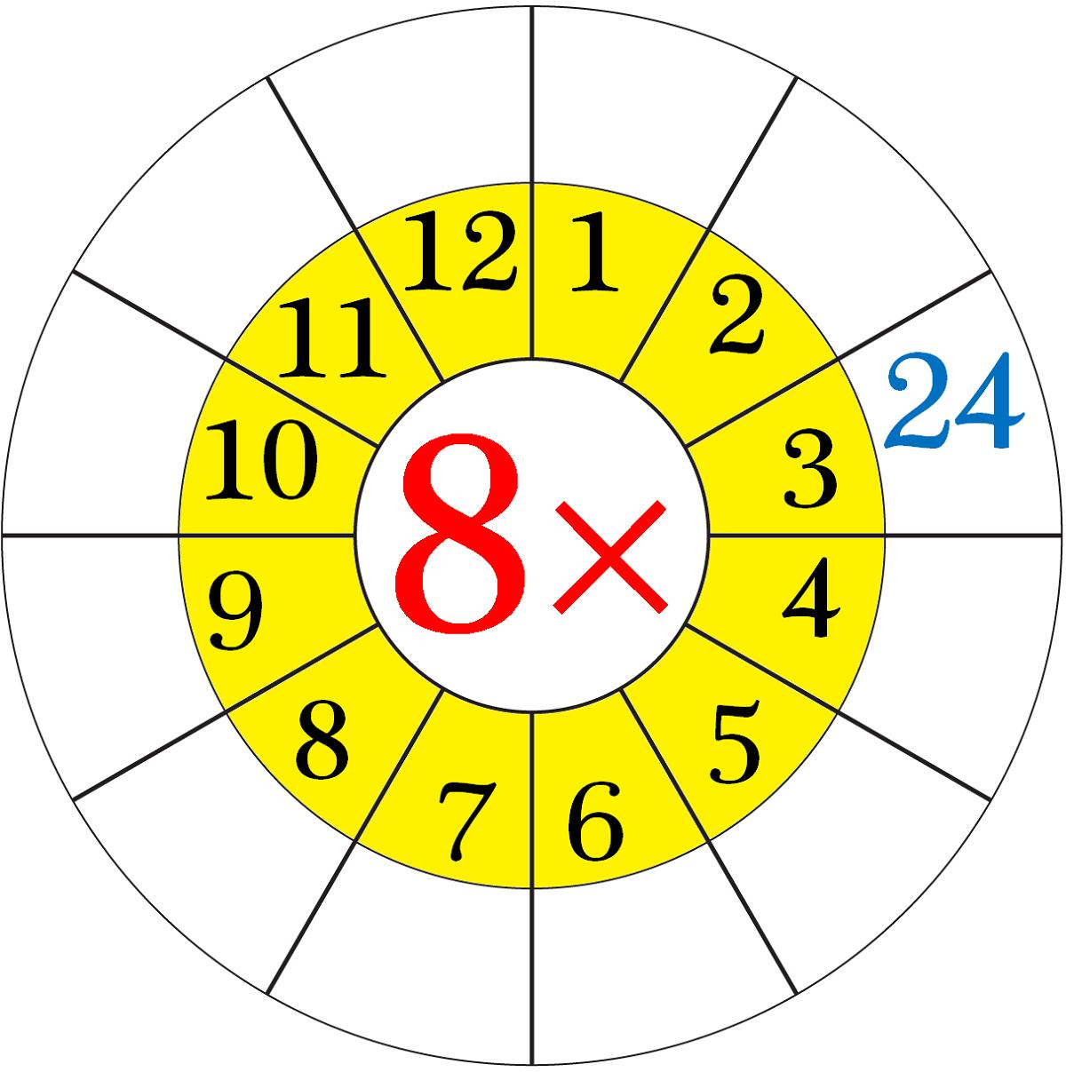 8 Times Table Worksheet Simple