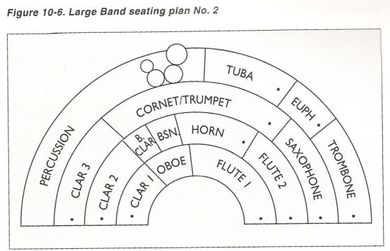 Concert Band Seating Chart Template Classroom Layout Seating Charts