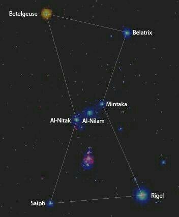 Orion belt - Al-Nitak,Al-Nilam & Mintaka   Astronomy   Orion