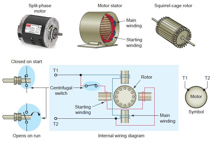 ac split-phase induction motor