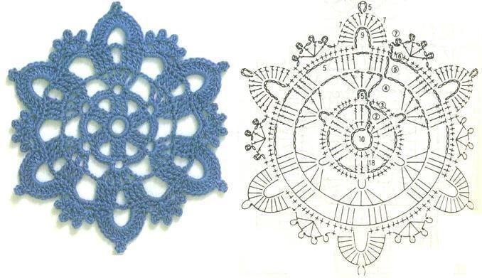snowflakes crochet 24