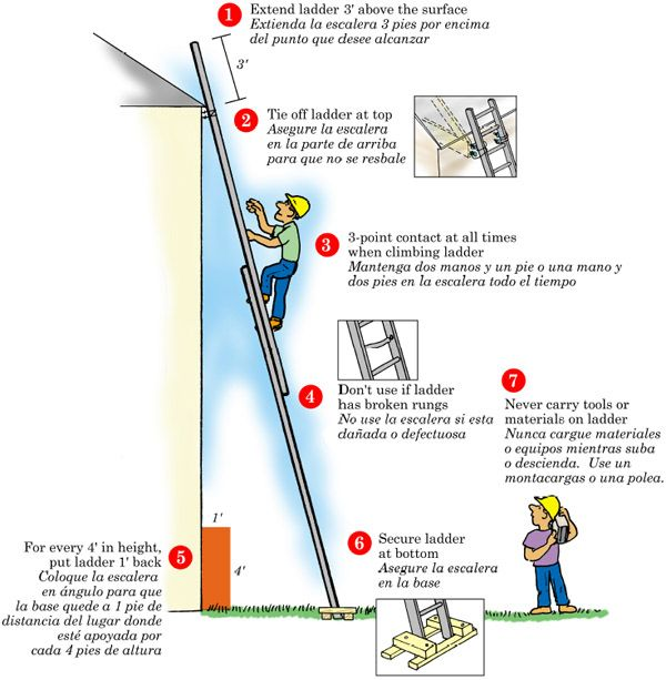 Remember To Use Safety When Using Ladders To Put Up & Take