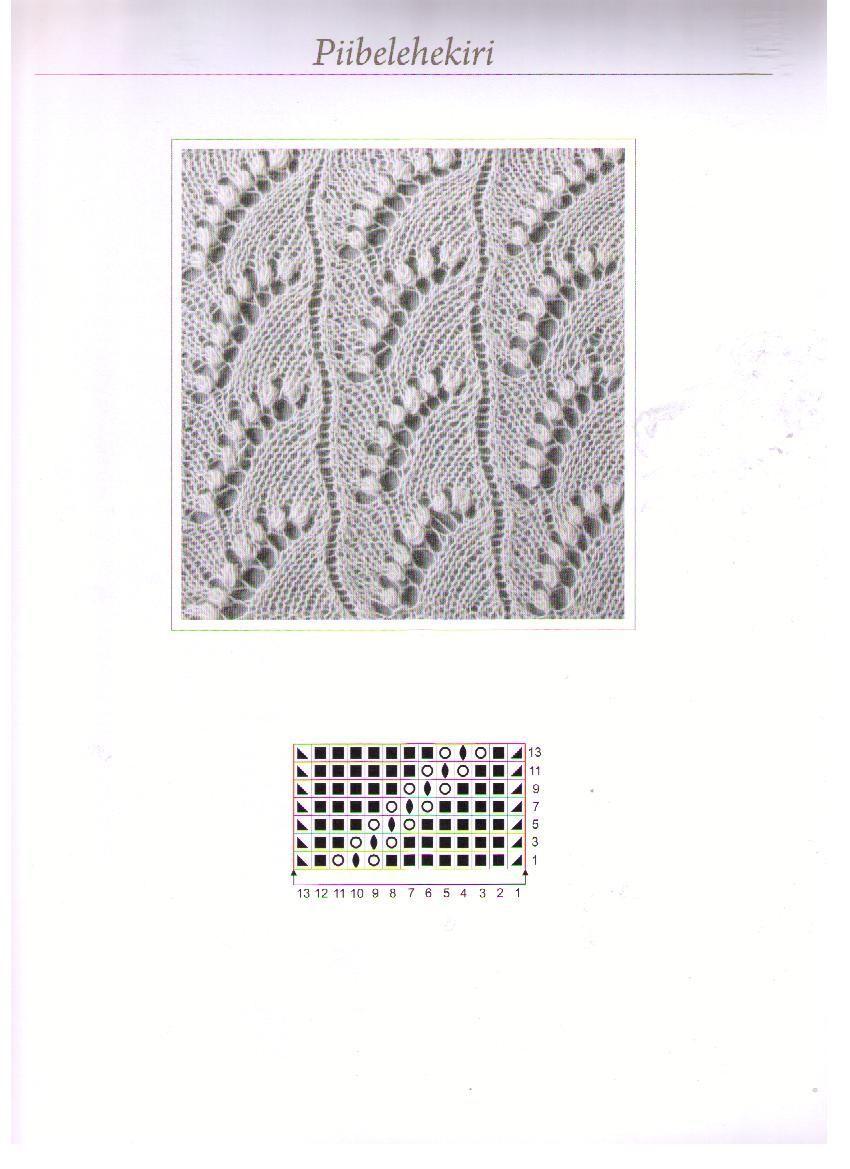 Estonian lace stitch pattern straight up crafting charts