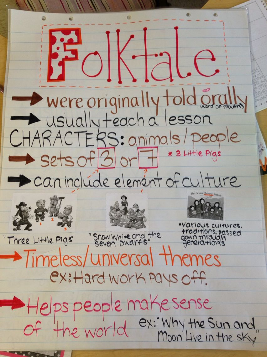 Folktales Anchor Chart Made for Third Grade but can be used