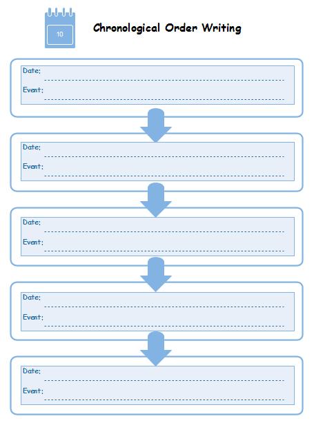 Chronologische Reihenfolge Schreiben Graphic Organizer Vorlage Grafik Organisationstipps Graphic Organizer Vorlagen