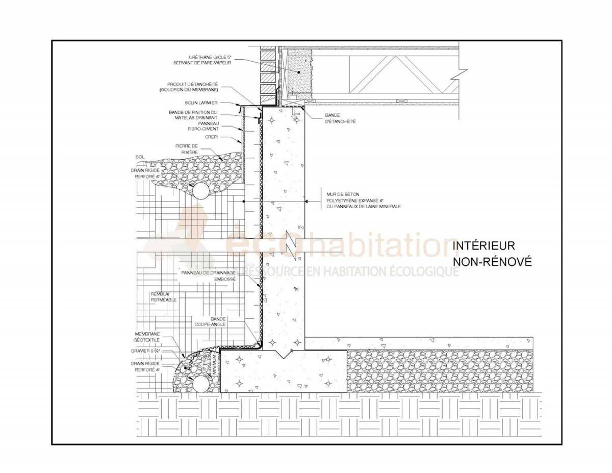 Epingle Sur Projetar Casas