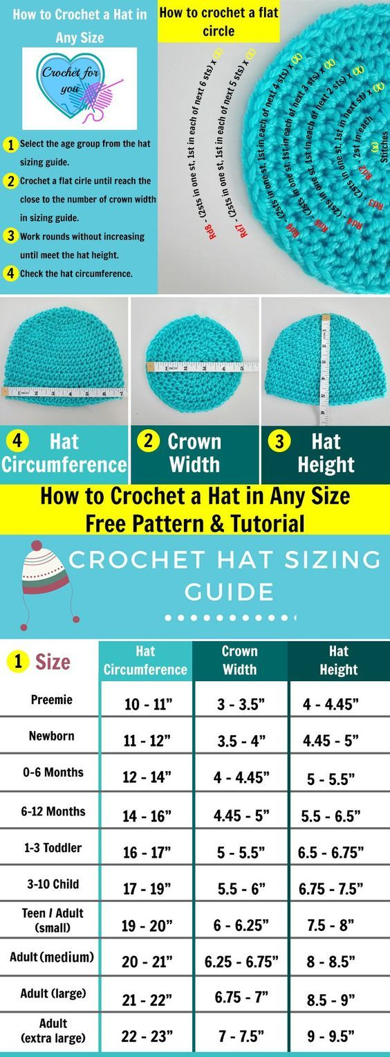 How to Crochet Basic Hat in Any Size - free pattern & tutorial #crochettutorial