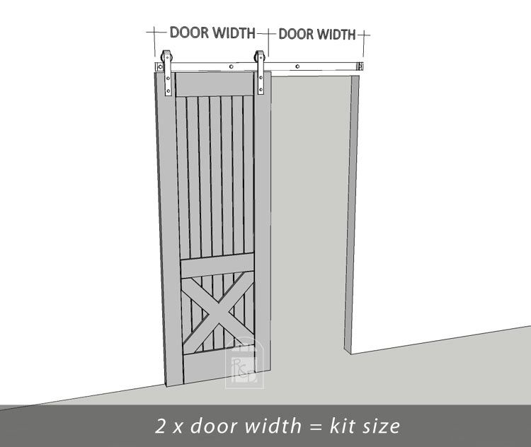 Single Sliding Door Hardware Diagram