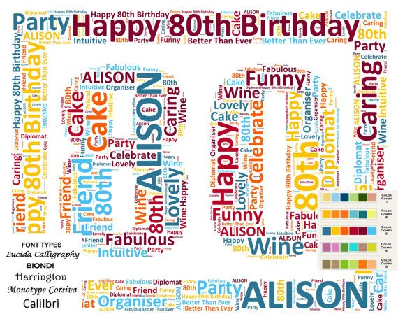 Persoanlized 80th Birthday Gift Word Art 8 X 10 Print