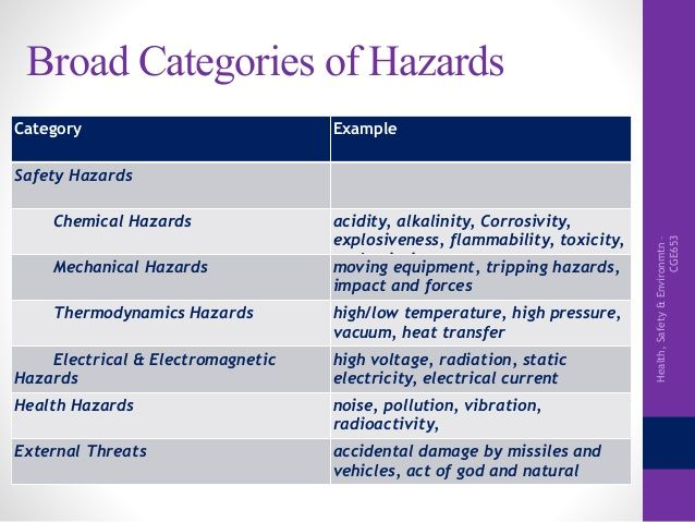 Health Safety Environmtn Cge653 Broad Categories Of Hazards