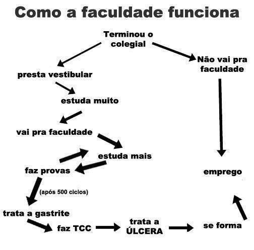 faculdade  https://www.facebook.com/republicadepressao