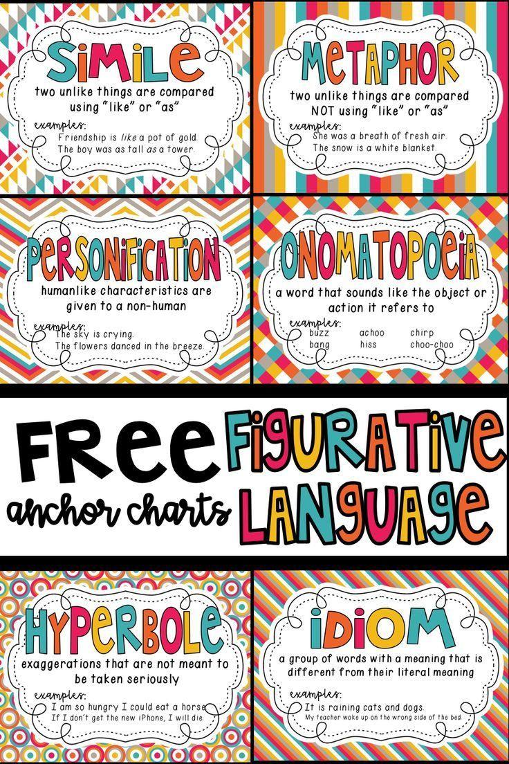 Figurative Language Posters Similes, metaphors