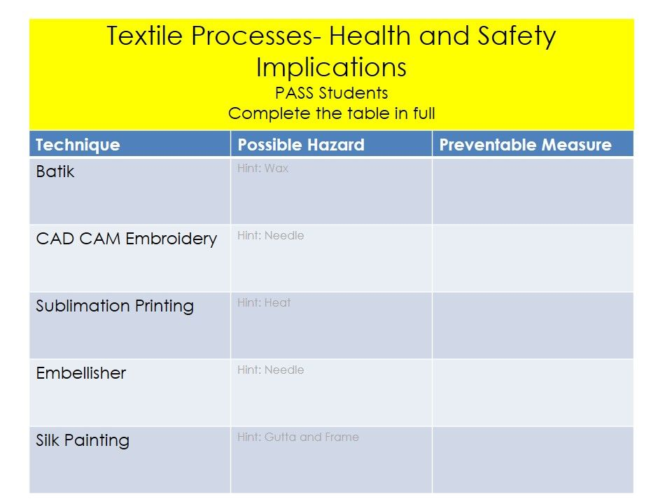 16 best GCSE Textiles - Health and Safety images on Pinterest - sample health and safety policy