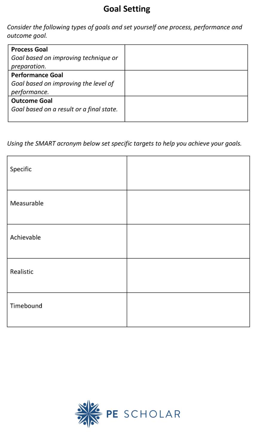 Goal Setting Worksheet Goal setting worksheet, Goal