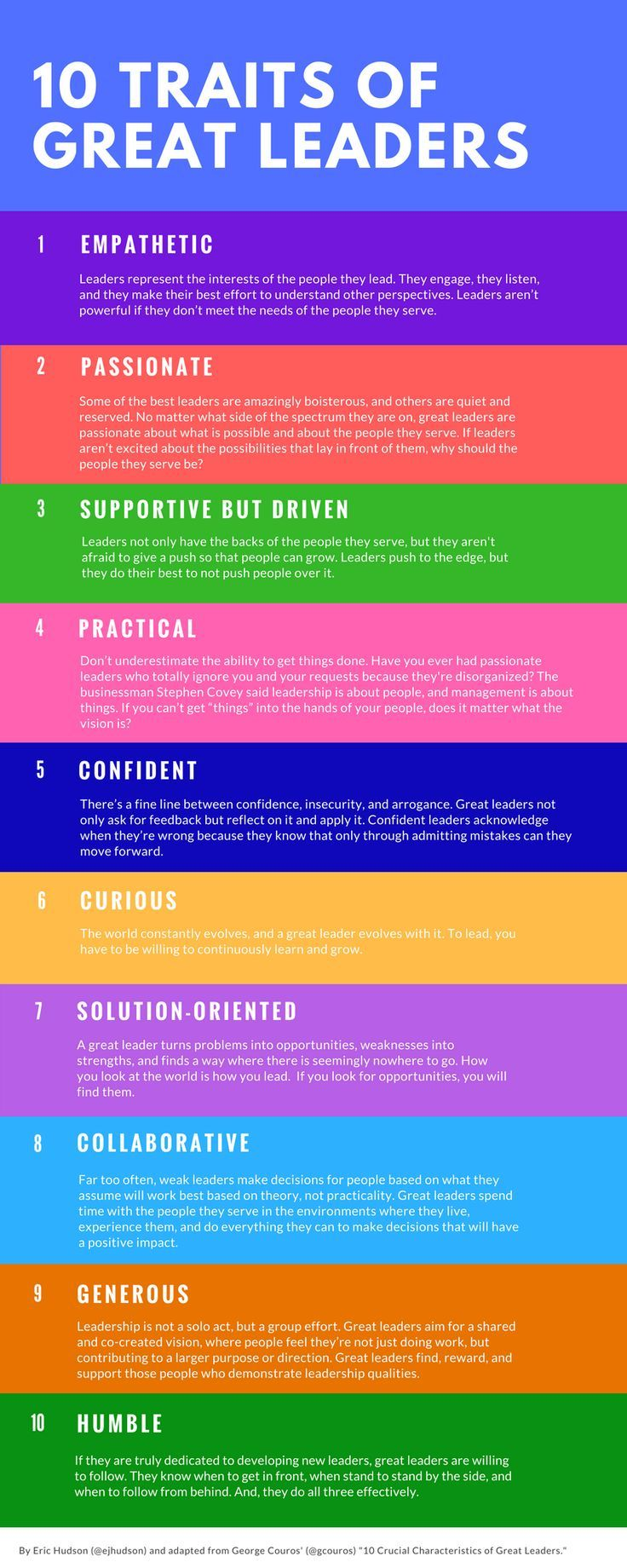 10 traits of great leaders. Become a better leader. Leadership tips.