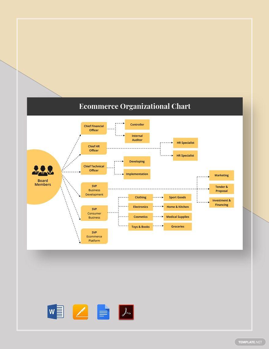 Organizational Chart Template in 2020