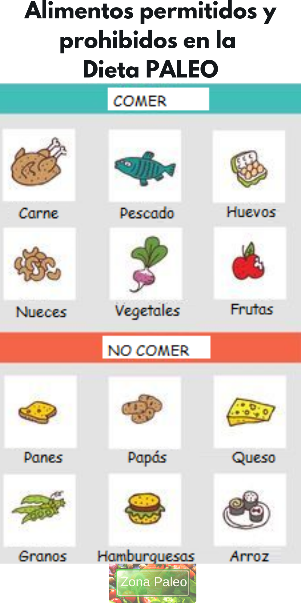 Alimentos Permitidos Y Prohibidos En La Dieta Paleo Dieta Paleo Alimentos Dietas