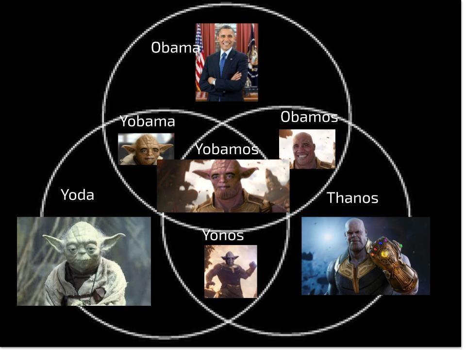 Yoda Obama Thanos Venn Diagram Yobama Funny Memes Ironic Memes Memes