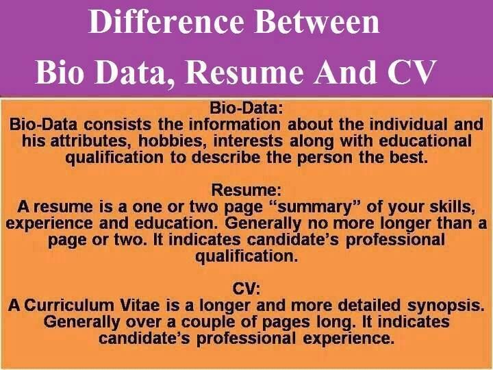 Bio Data vs Resume vs CV Business English themes Pinterest - curriculum vitae versus resume