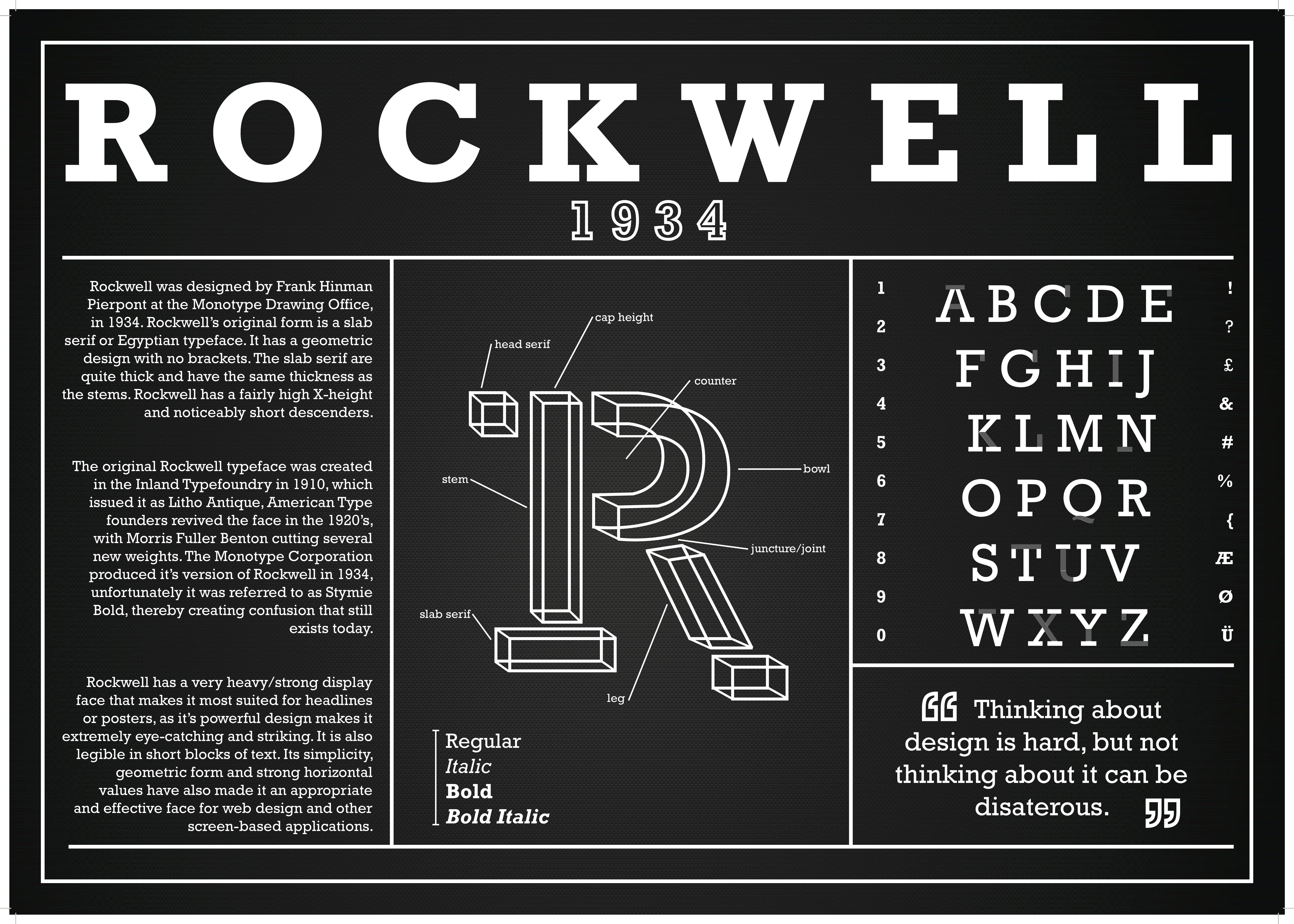 rockwell font poster - Szukaj w Google | Design ...