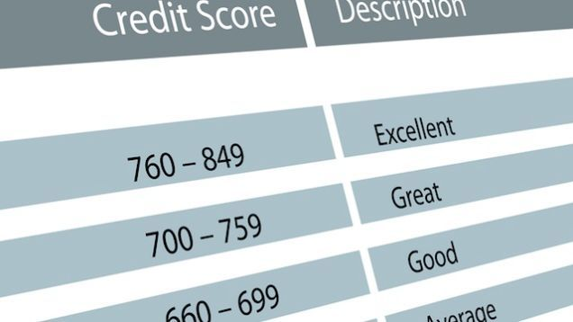 How to improve my credit score without a credit card