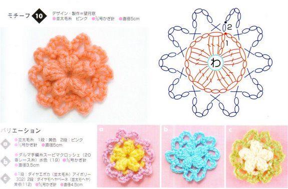 SOLO PUNTOS: Flor crochet