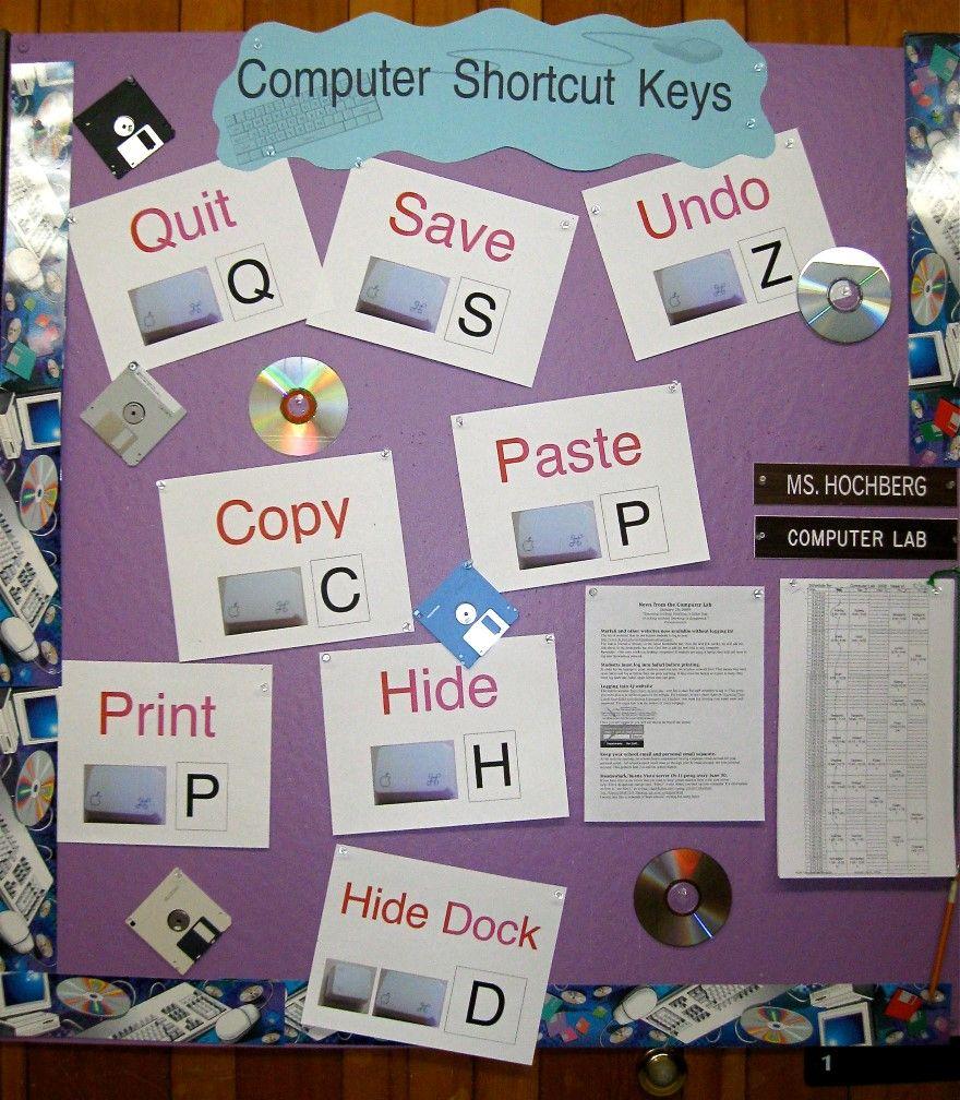 Display Featuring Keyboard Shortcuts …