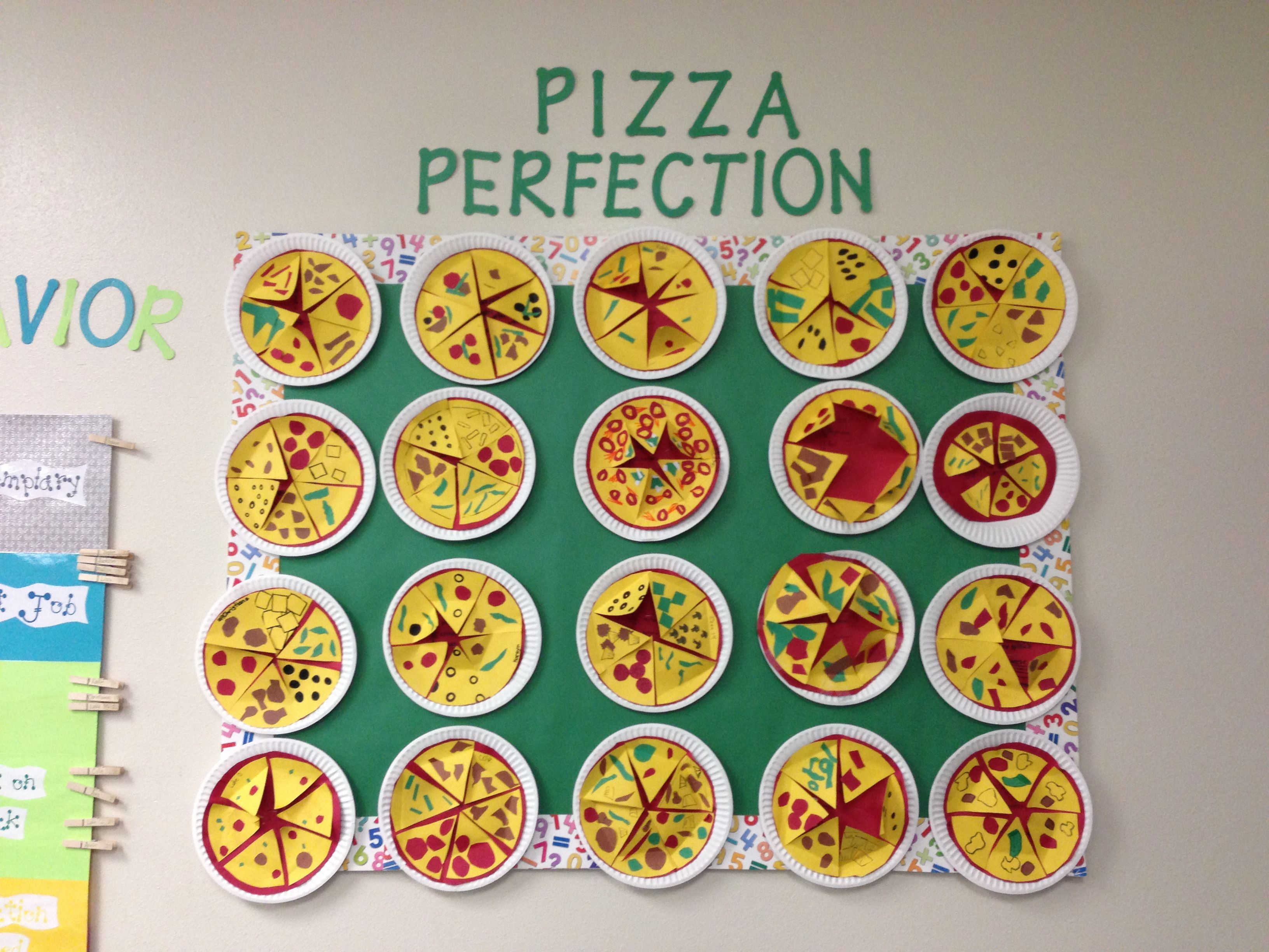 Pizza Arte Open Hours Fraction Pizza 4th Grade Relating Concepts To Real Life For The