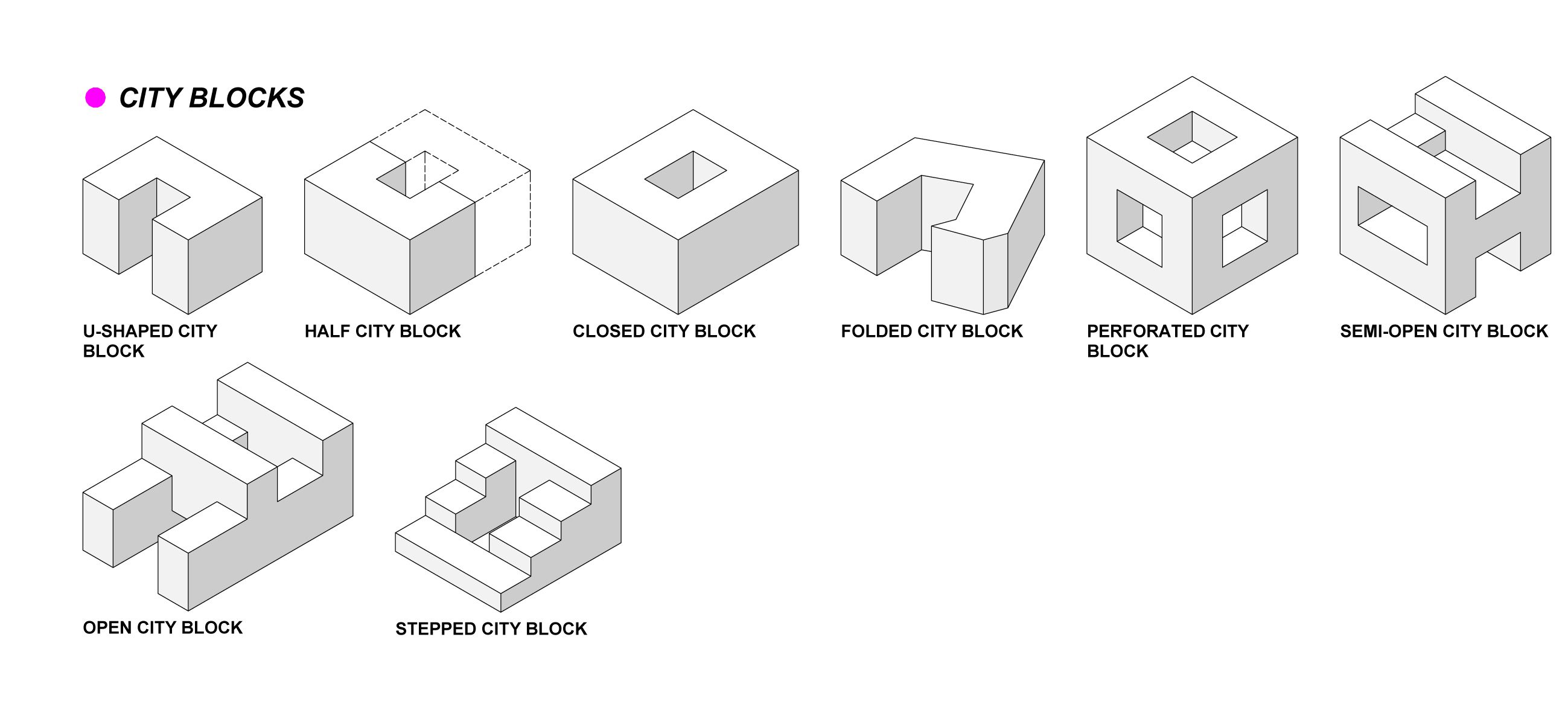 Formal Typologies Of Dense Residential Architectures Residential Architecture Typology Architecture Urban Design Architecture