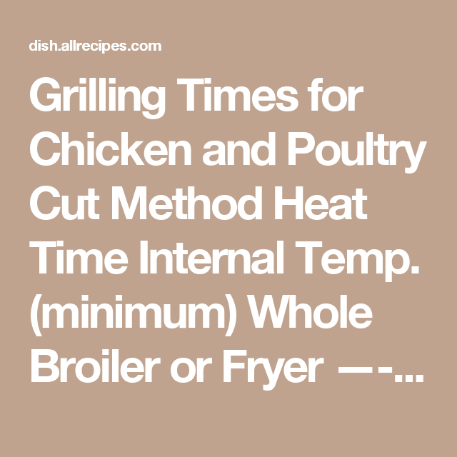 Photo of Grilling Times for Chicken and Poultry