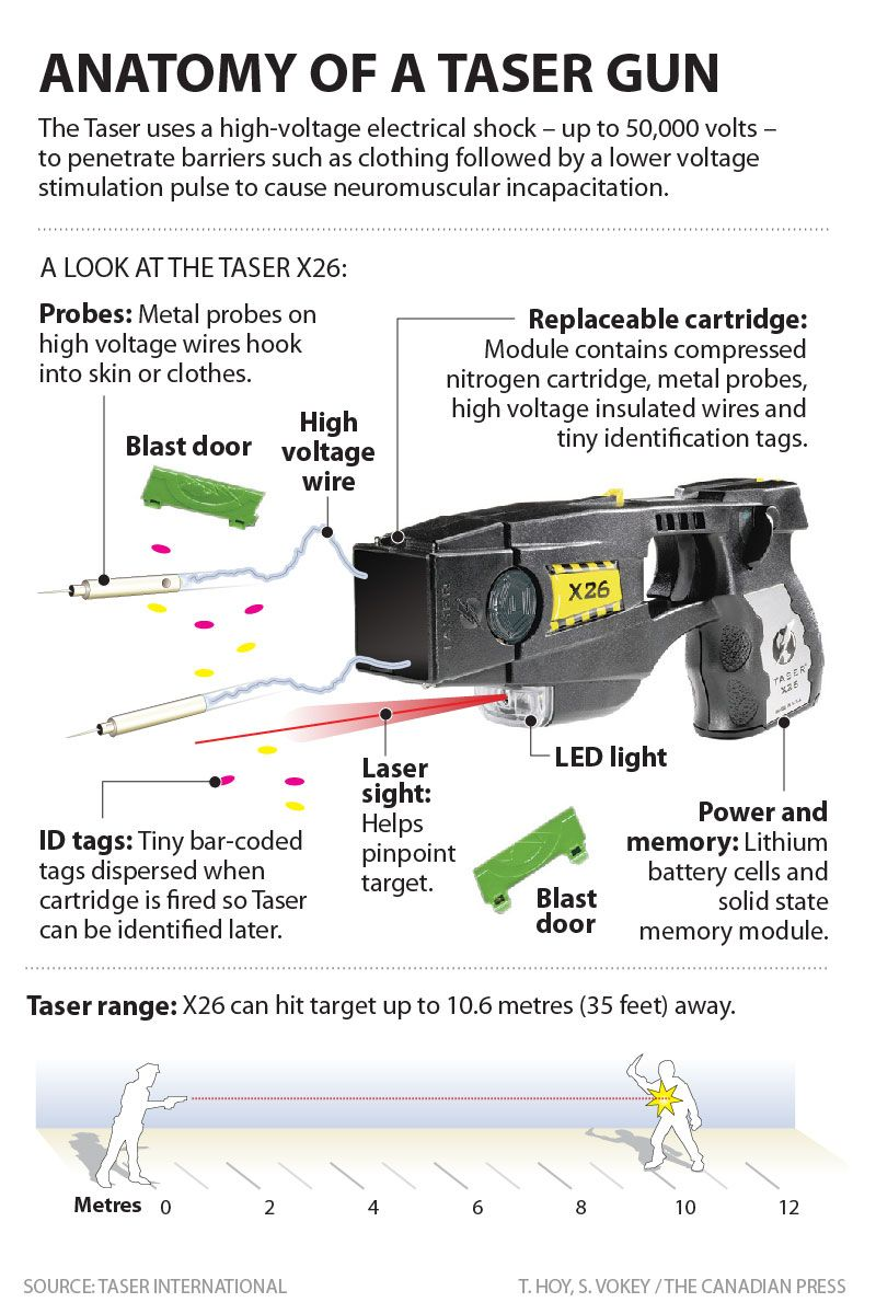 Front-line police officers in Ontario allowed to carry Tasers ...