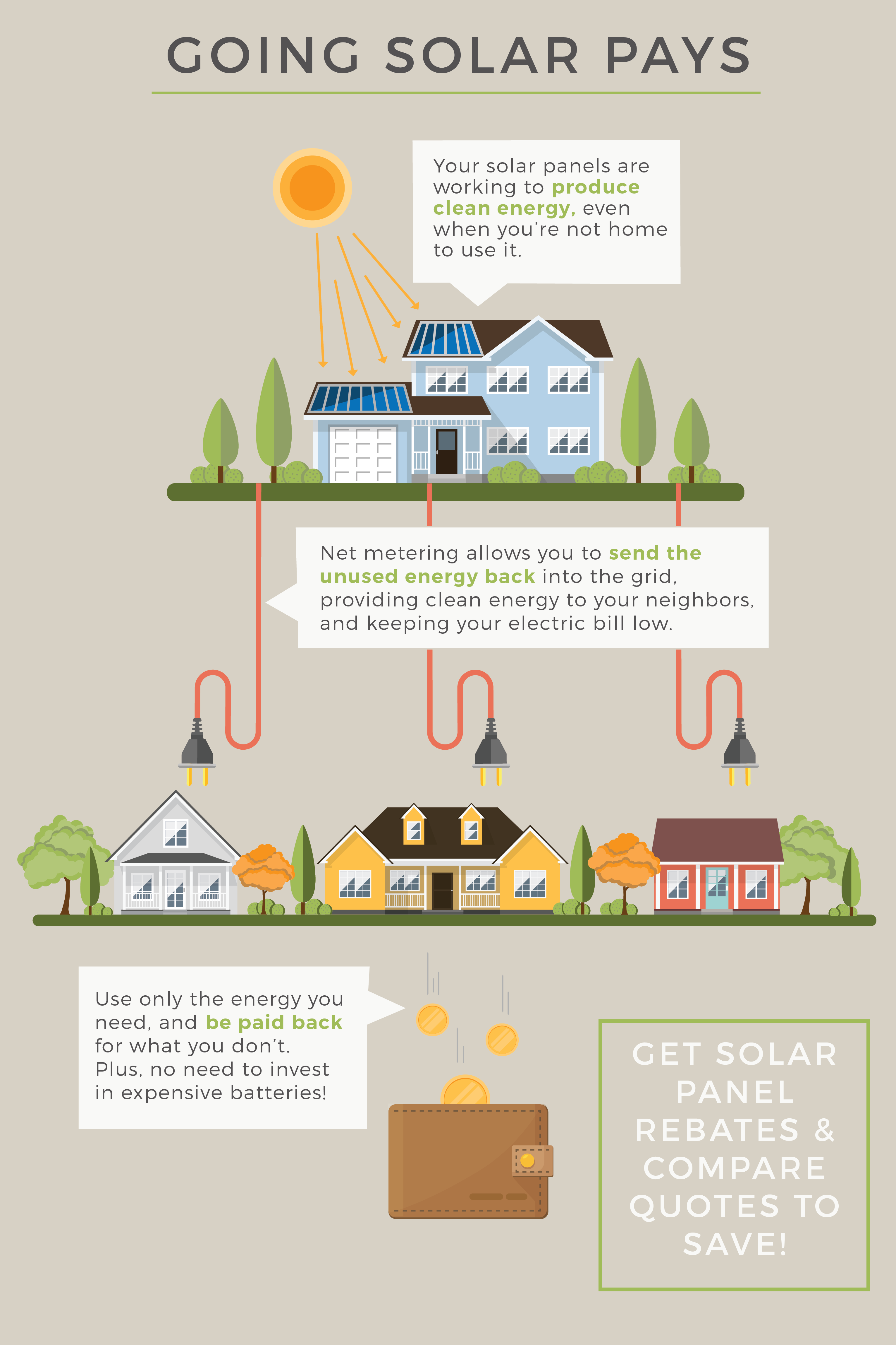 Homeowners Rush To Claim Rebates From The Government Solar Energy Diy Solar Panels Solar Energy